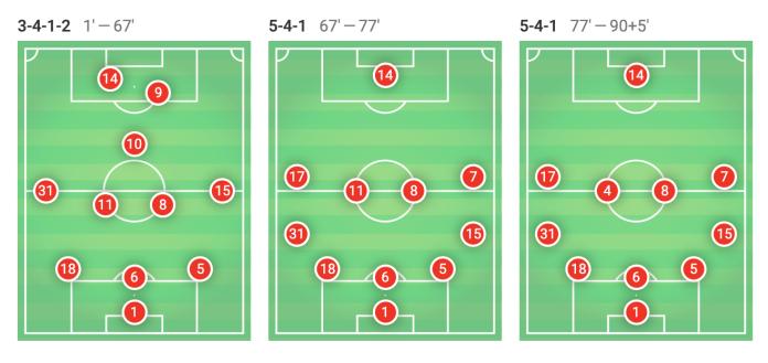 arsenal-napoli-match-analysis-statistics