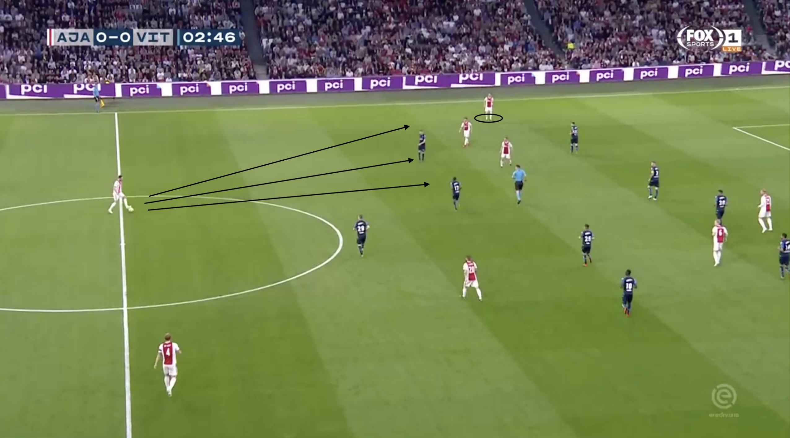 Tactical-Analysis-Ajax-Vitesse-Eredivisie-Statistics