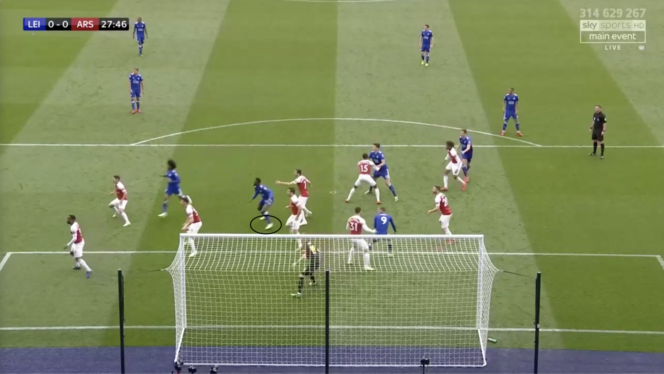 Premier League 2018/19: Leicester City Arsenal Tactical Analysis Statistics