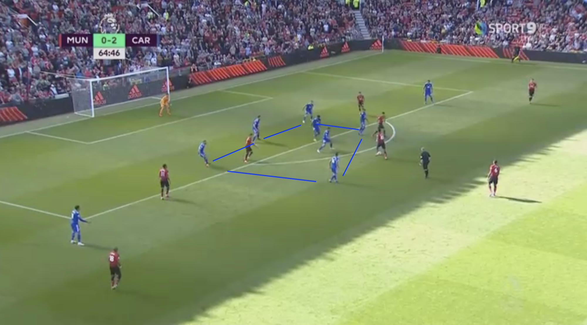 Man-United-Cardiff-Premier-League-Tactical-Analysis-Analysis
