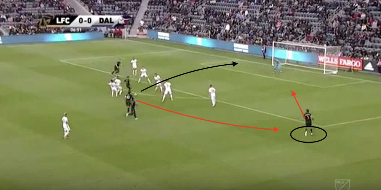 MLS 2019 Tactical Analysis: LAFC vs FC Dallas