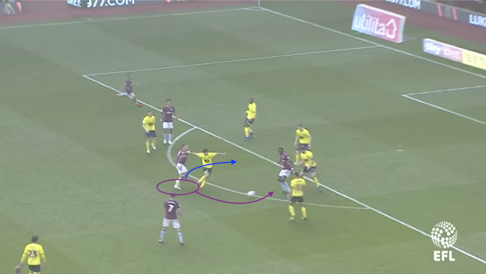 Championship 2018/19 Tactical Analysis: Jack Grealish Aston Villa Statistics