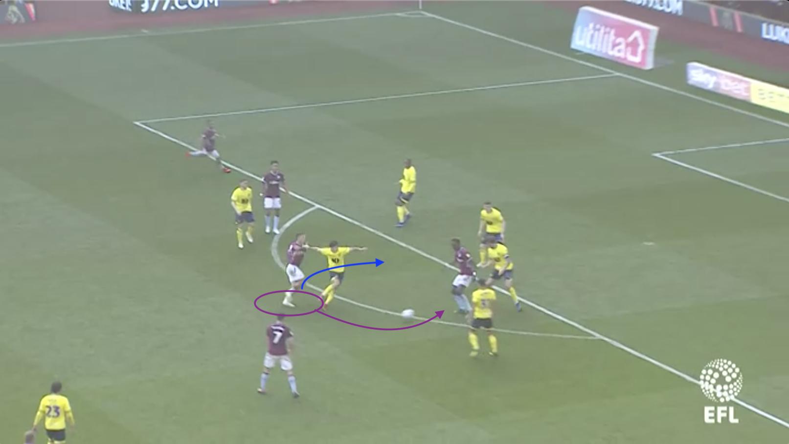 Championship 2018/19 Tactical Analysis: Jack Grealish Aston Villa Statistics
